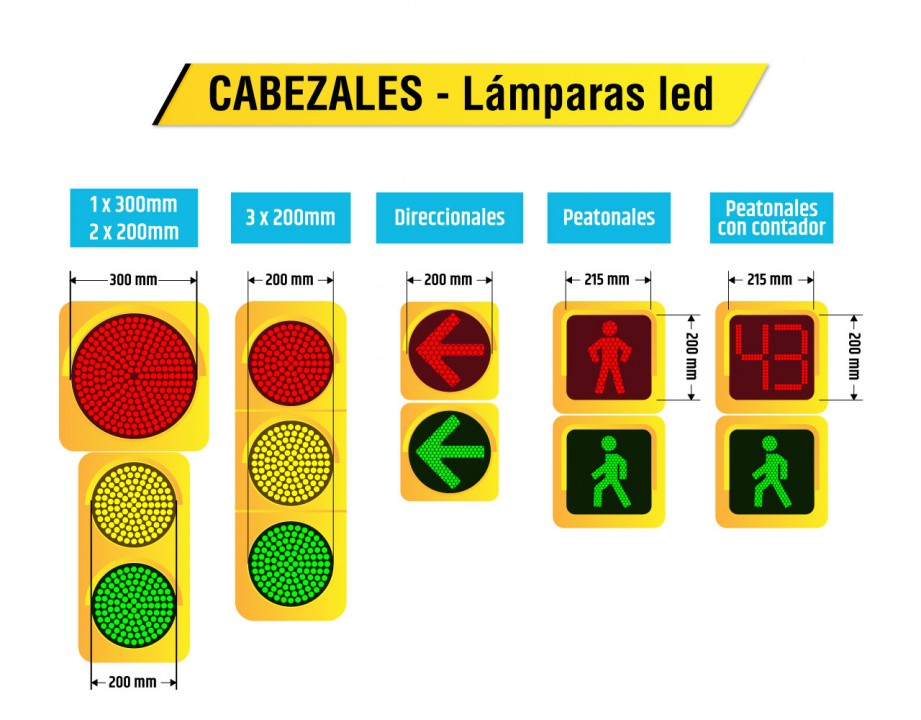 Cabezales - Lámpares led